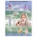 DEPENDENCIA DE LA NICOTINA (VR-3793)